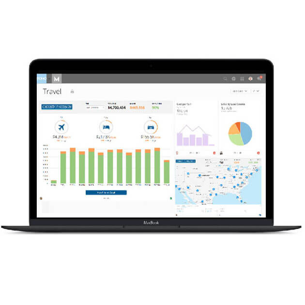 3 Tools To Analyze Travel Data - Christopherson Business Travel